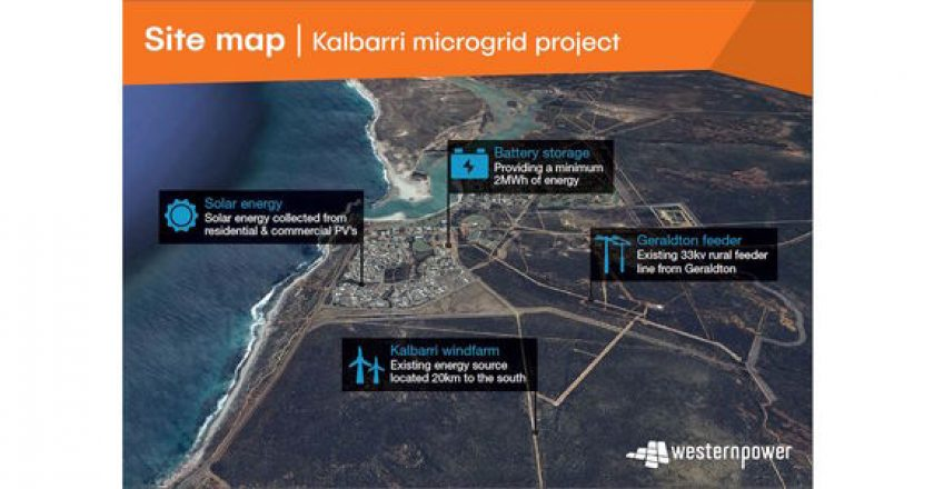 Kalbarri to improve grid reliability with microgrid project